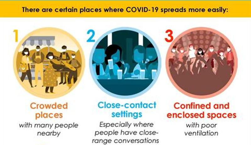 COVID-19 Infection Prevention and Control-Avoid These Three Cs